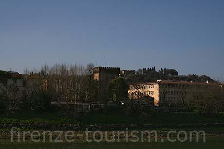 понорамный вид флоренции на Лунгарно Америго Веспуччи